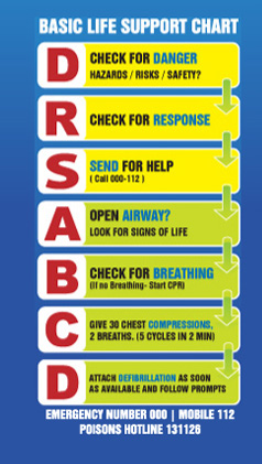 Basic Life Support DRSABCD