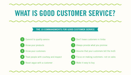 What is customer service - Overseas oil trading company