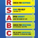 CPR Classes Brisbane and Queensland, learn your DRS ABCD
